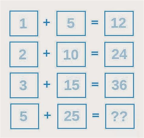 Using and Applying Mathematics: Investigating number grids